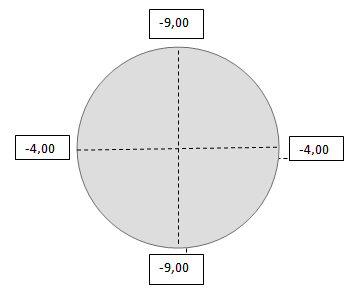 901aa1f93 ... meridiano horizontal e -9