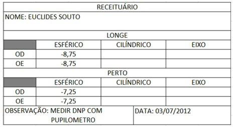 3b7248090 Se o modelo de receituário fosse sem a graduação de perto, a adição seria de  1,50.